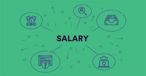 Salary structure: Detail Components of Salary Pay