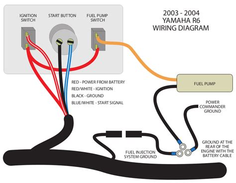 Wiring Diagram PDF: 2002 Scooter Ignition Switch Wiring