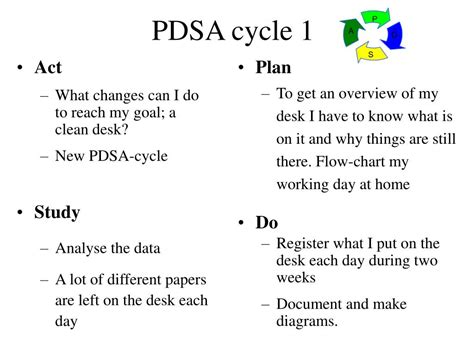 PPT - Personal Improvement Projects Examples of Posters