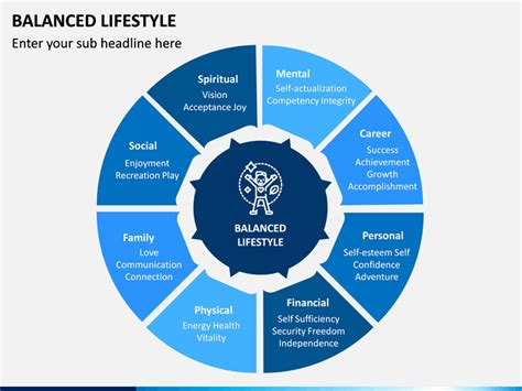 Balanced Lifestyle PowerPoint Template   SketchBubble