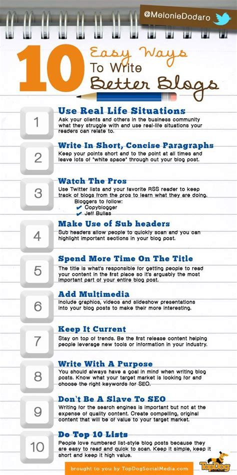 Blogger Tips: 10 Easy Ways To Write Better Blogs writing